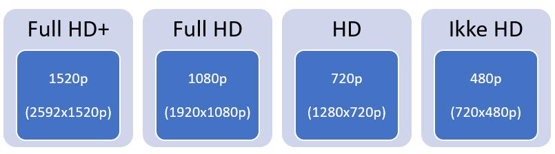 Hvad er HD?